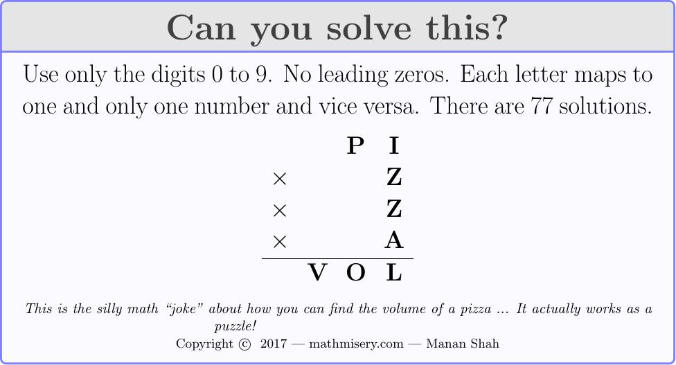 PI * Z * Z * A  = VOL