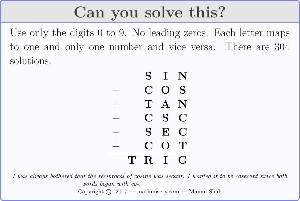 SIN + COS + TAN + CSC + SEC + COT  = TRIG